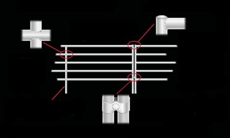 Noble Panels - Panel Fence Diagram
